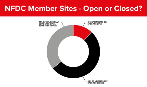 NFDC Demolition Sites Open or Closed? – Early Survey Results